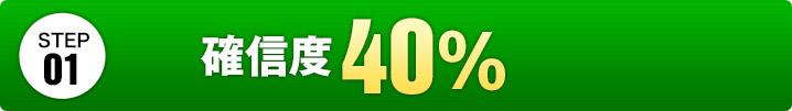 確信度40%